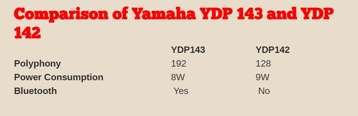 So sanh piano điện YDP 143 và YDP 142