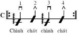 Cách đánh điệu Slow cơ bản với đàn guitar